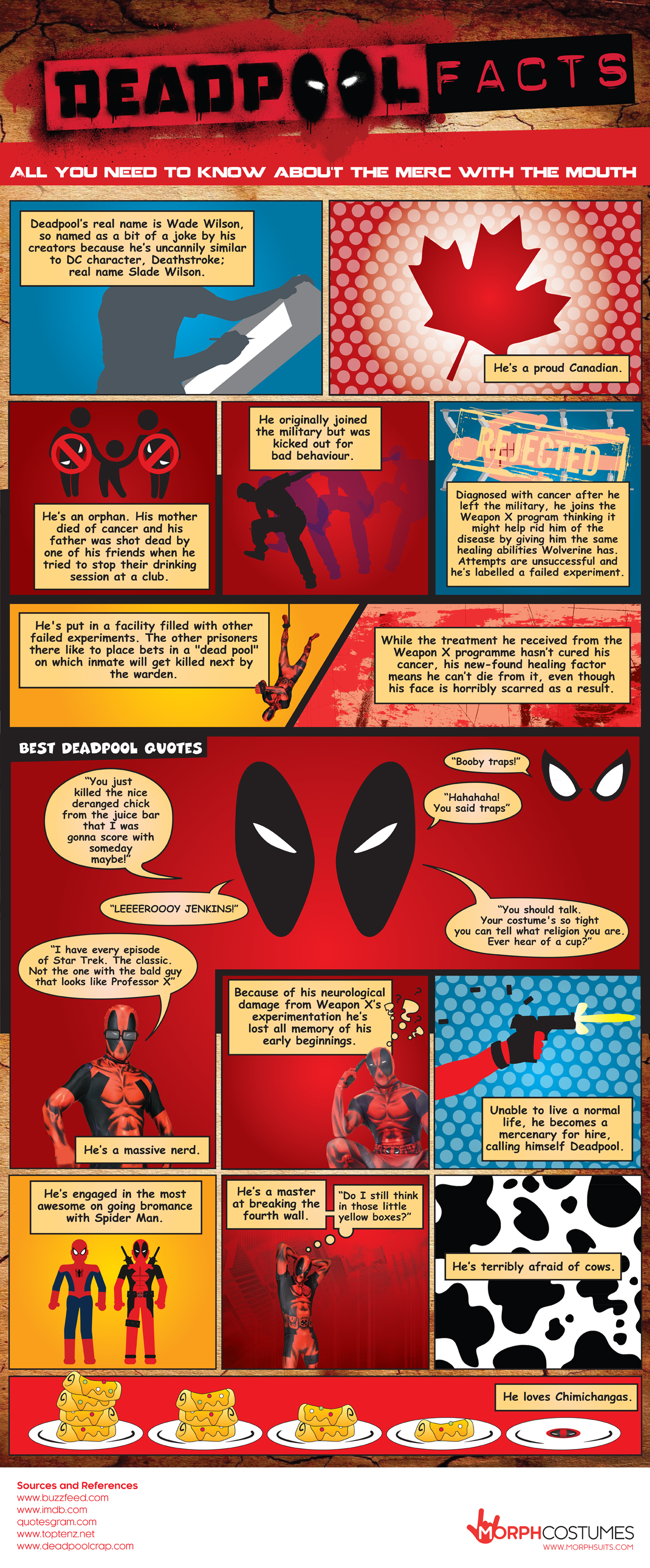 FINAL-Deadpool-Facts-info-graphic-2