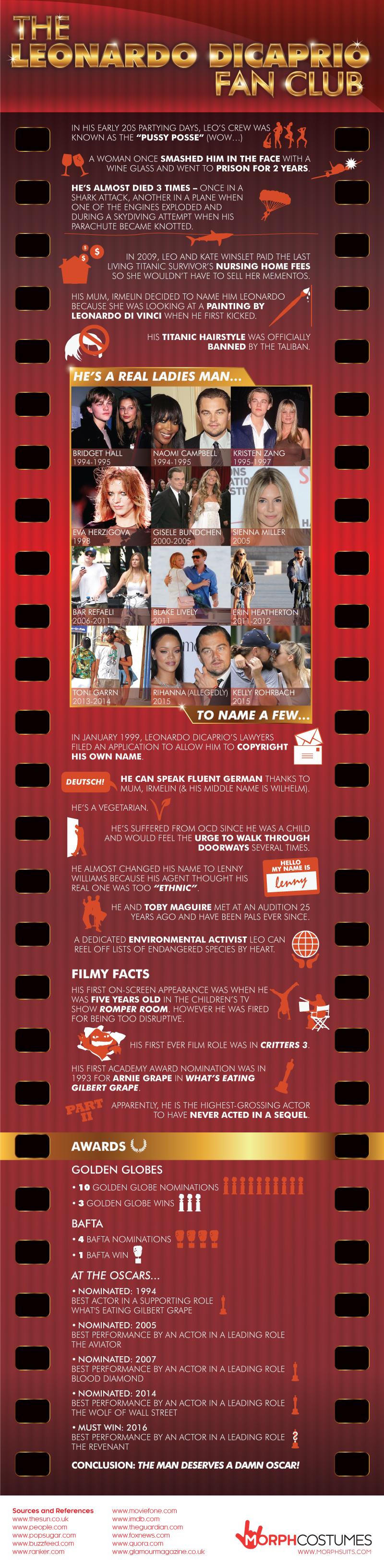 The-Leonardo-DiCaprio-Fan-Club-Infographic